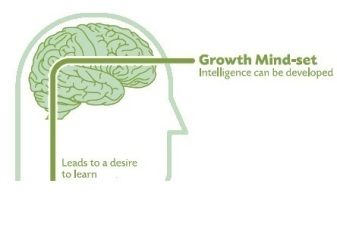 29437-growth-mind-set